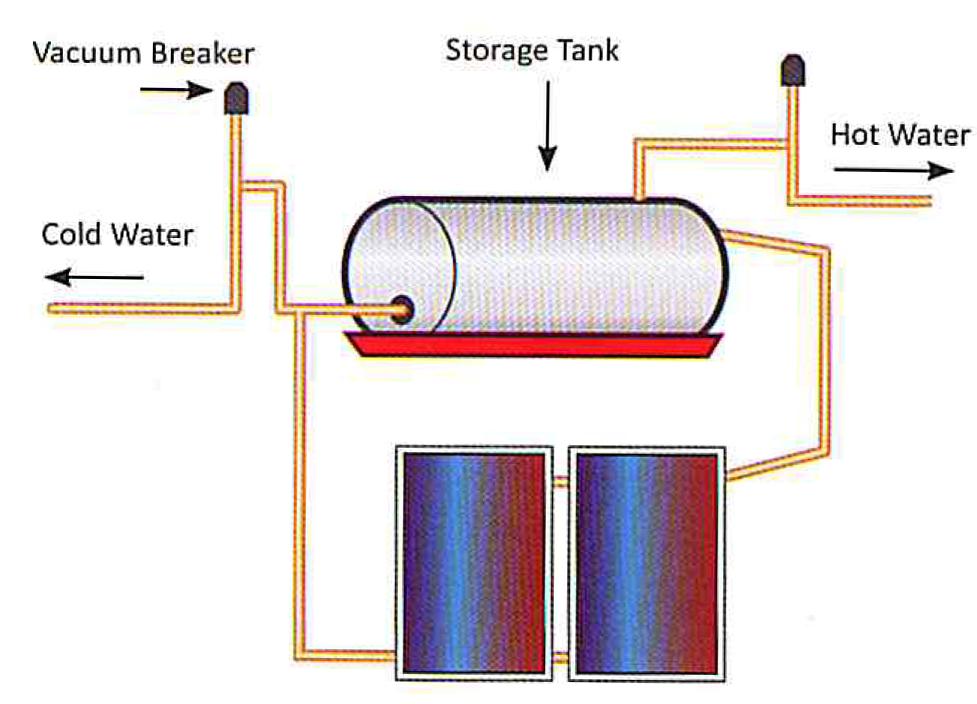 Direct Solar Water Heating System Geyser Solar Water